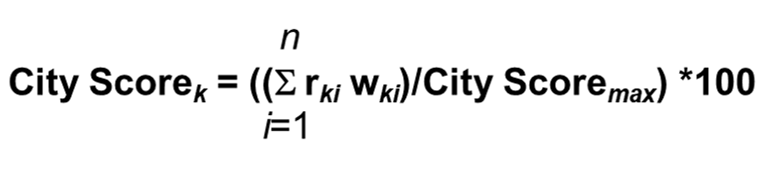 Methodology Formula